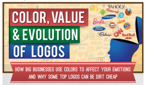 What Does the Colour of Your Logo Say About Your Business?